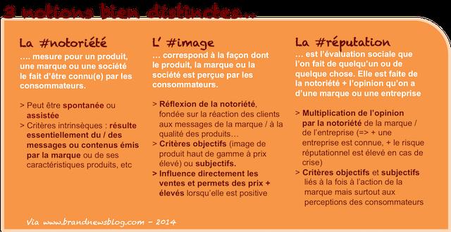 infog1